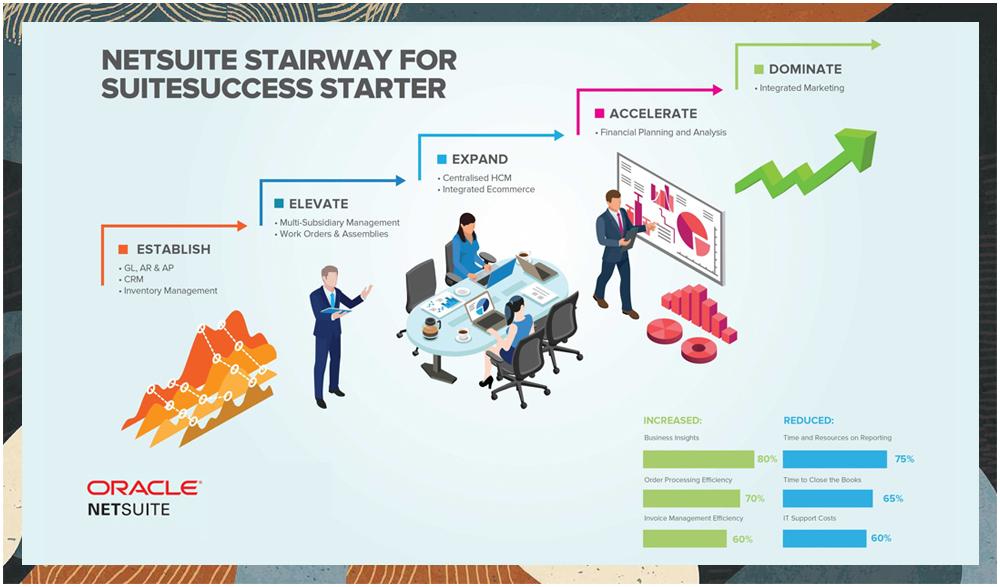 Startups Thumbnail
